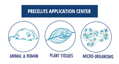 precellys application center